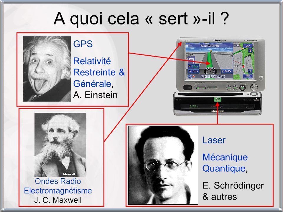 A quoi cela « sert »-il ? GPS Relativité Restreinte & Générale, A. Einstein Ondes Radio Electromagnétisme J. C. Maxwell Laser Mécanique Quantique, E.