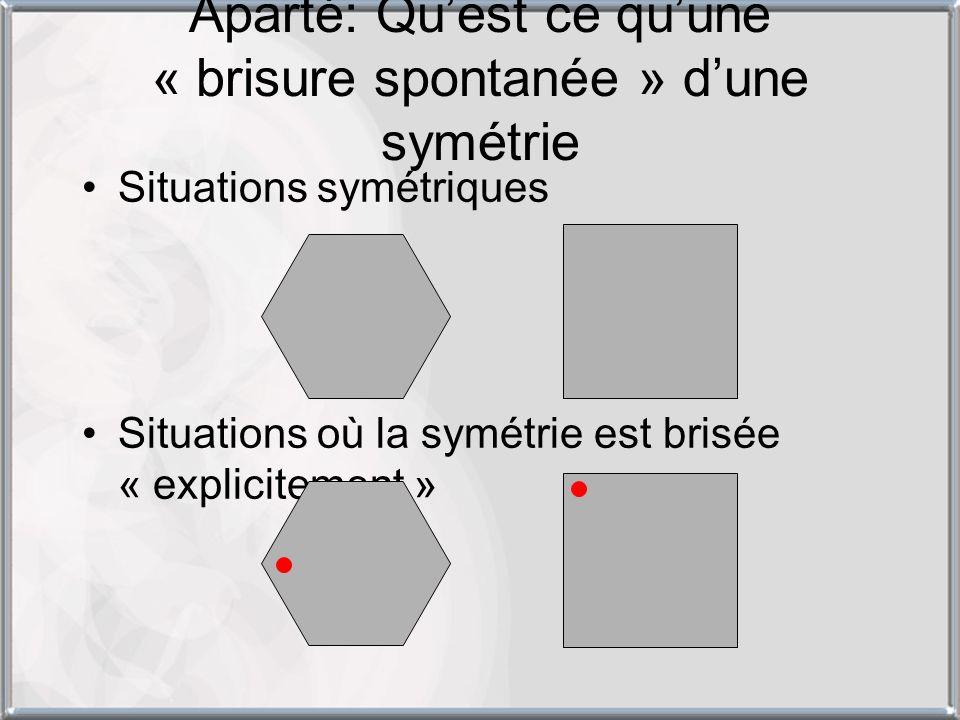 Aparté: Quest ce quune « brisure spontanée » dune symétrie Situations symétriques Situations où la symétrie est brisée « explicitement »