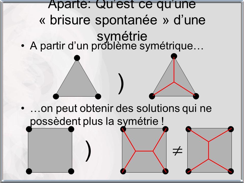 A partir dun problème symétrique… …on peut obtenir des solutions qui ne possèdent plus la symétrie ! Aparté: Quest ce quune « brisure spontanée » dune