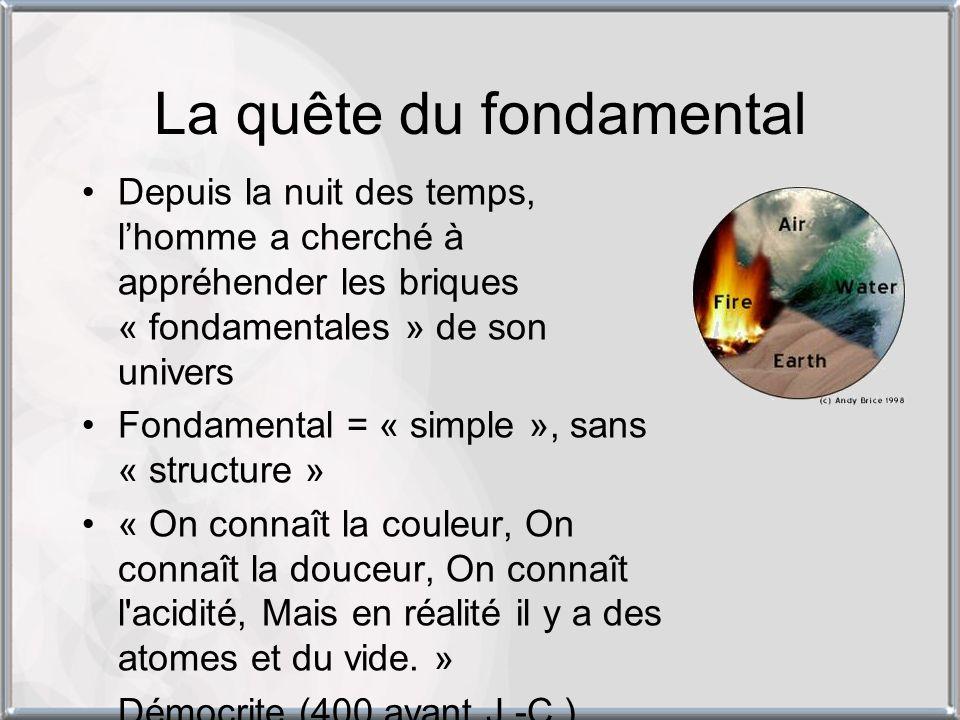 La quête du fondamental Depuis la nuit des temps, lhomme a cherché à appréhender les briques « fondamentales » de son univers Fondamental = « simple »