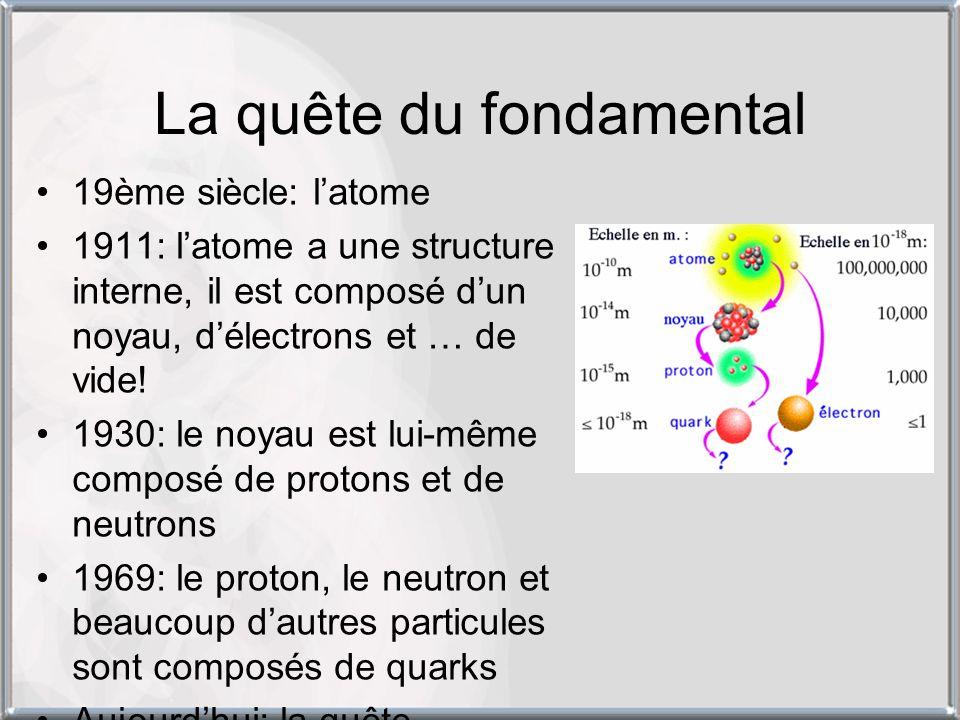 La quête du fondamental 19ème siècle: latome 1911: latome a une structure interne, il est composé dun noyau, délectrons et … de vide! 1930: le noyau e