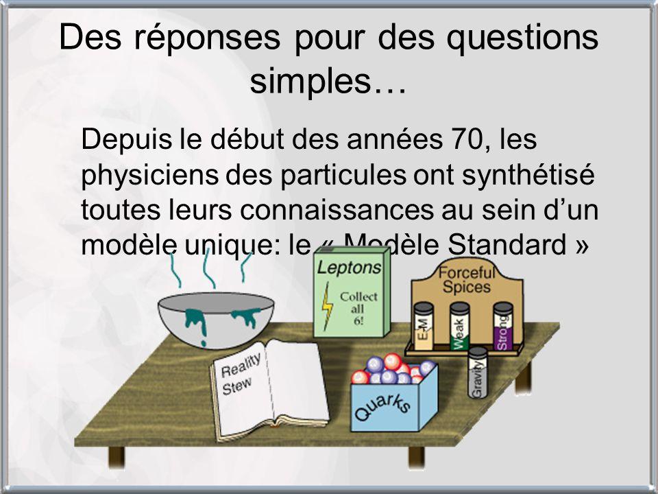 Des réponses pour des questions simples… Depuis le début des années 70, les physiciens des particules ont synthétisé toutes leurs connaissances au sei