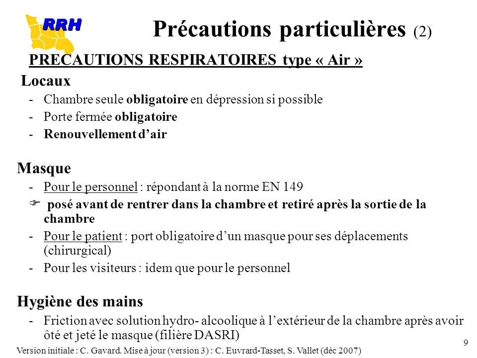 Version initiale : C. Gavard. Mise à jour (version 3) : C. Euvrard-Tasset, S. Vallet (déc 2007) 9 PRECAUTIONS RESPIRATOIRES type « Air » Locaux -Chamb