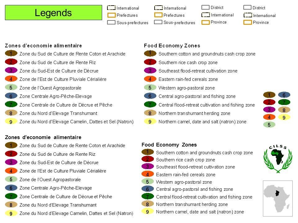Legends Zones d economie alimentaire Zone du Sud de Culture de Rente Coton et Arachide 1 Zone du Sud de Culture de Rente Riz 2 Zone du Sud-Est de Culture de Décrue 3 Zone de lEst de Culture Pluviale Cérialière 4 Zone de lOuest Agropastorale 5 Zone Centrale Agro-Pêche-Elevage 6 Zone Centrale de Culture de Décrue et Pêche 7 Zone du Nord dElevage Transhumant 8 Zone du Nord dElevage Camelin, Dattes et Sel (Natron) 9 Food Economy Zones