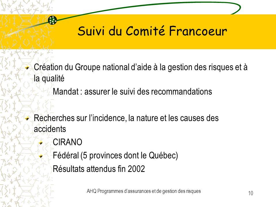 AHQ Programmes dassurances et de gestion des risques 10 Suivi du Comité Francoeur Création du Groupe national daide à la gestion des risques et à la q