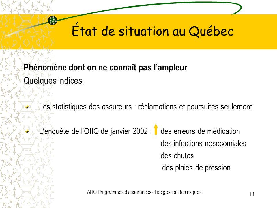 AHQ Programmes dassurances et de gestion des risques 13 État de situation au Québec Phénomène dont on ne connaît pas lampleur Quelques indices : Les s