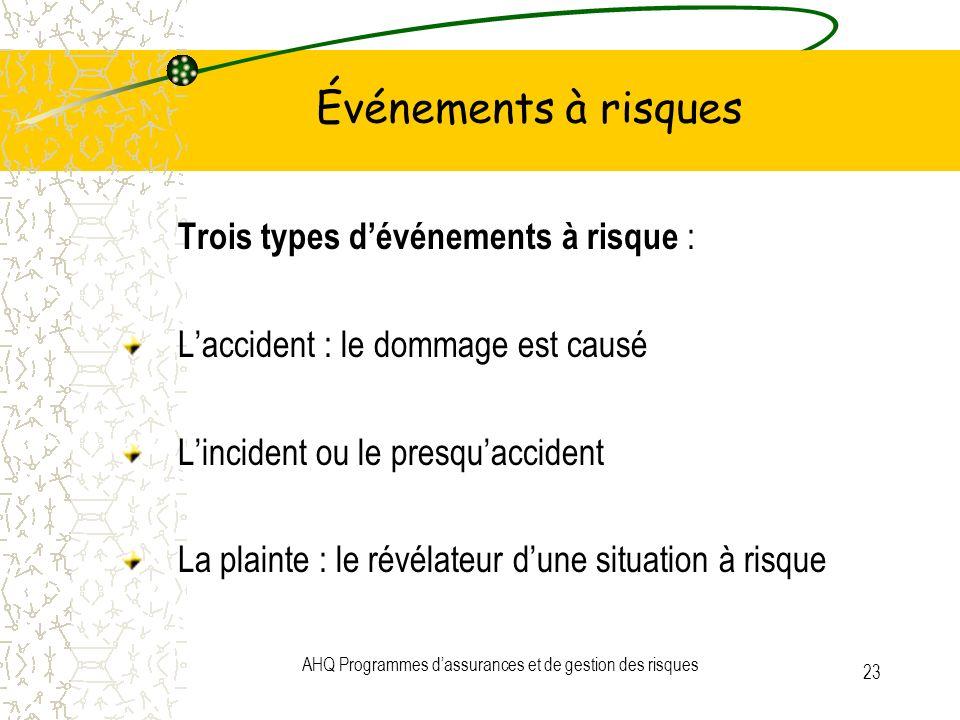 AHQ Programmes dassurances et de gestion des risques 23 Événements à risques Trois types dévénements à risque : Laccident : le dommage est causé Linci