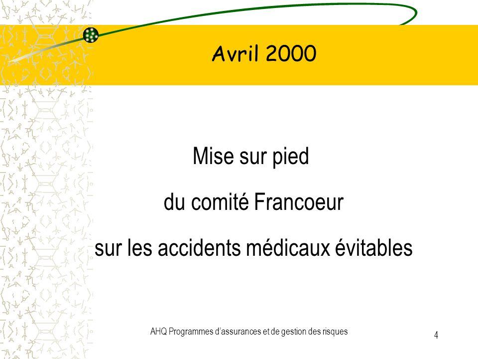 AHQ Programmes dassurances et de gestion des risques 4 Avril 2000 Mise sur pied du comité Francoeur sur les accidents médicaux évitables
