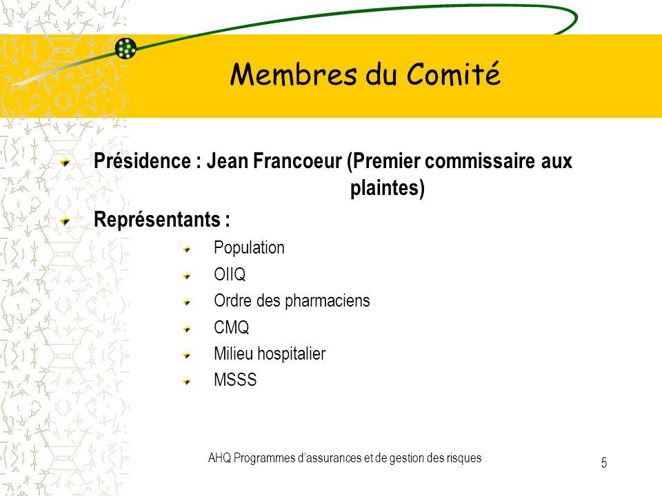 AHQ Programmes dassurances et de gestion des risques 5 Membres du Comité Présidence : Jean Francoeur (Premier commissaire aux plaintes) Représentants