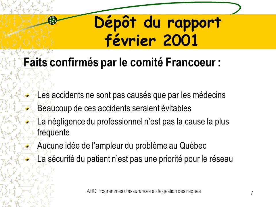 AHQ Programmes dassurances et de gestion des risques 7 Dépôt du rapport février 2001 Faits confirmés par le comité Francoeur : Les accidents ne sont p