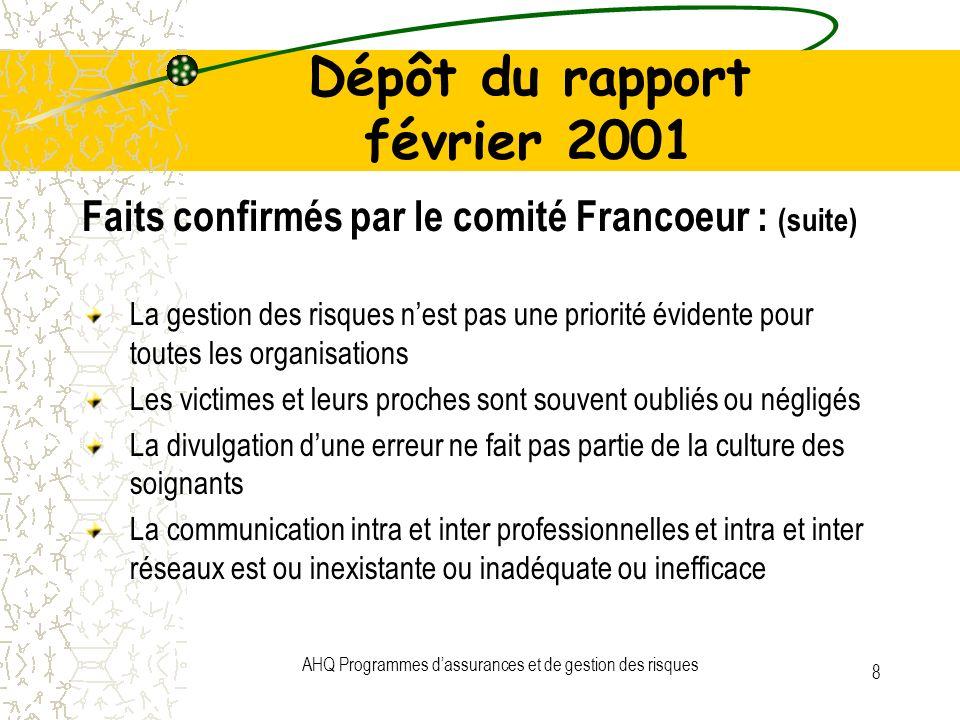 AHQ Programmes dassurances et de gestion des risques 8 Dépôt du rapport février 2001 Faits confirmés par le comité Francoeur : (suite) La gestion des