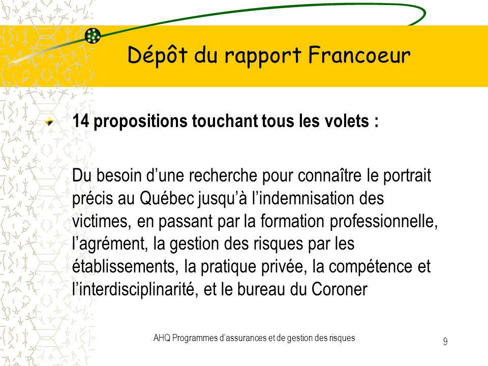 AHQ Programmes dassurances et de gestion des risques 9 Dépôt du rapport Francoeur 14 propositions touchant tous les volets : Du besoin dune recherche