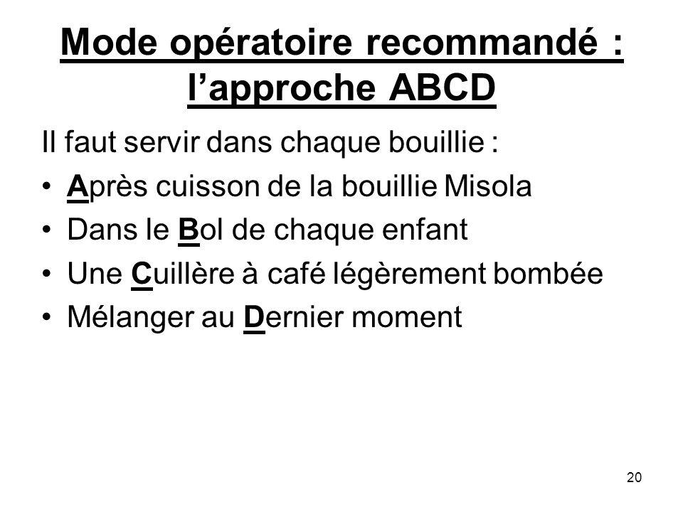 Mode opératoire recommandé : lapproche ABCD Il faut servir dans chaque bouillie : Après cuisson de la bouillie Misola Dans le Bol de chaque enfant Une