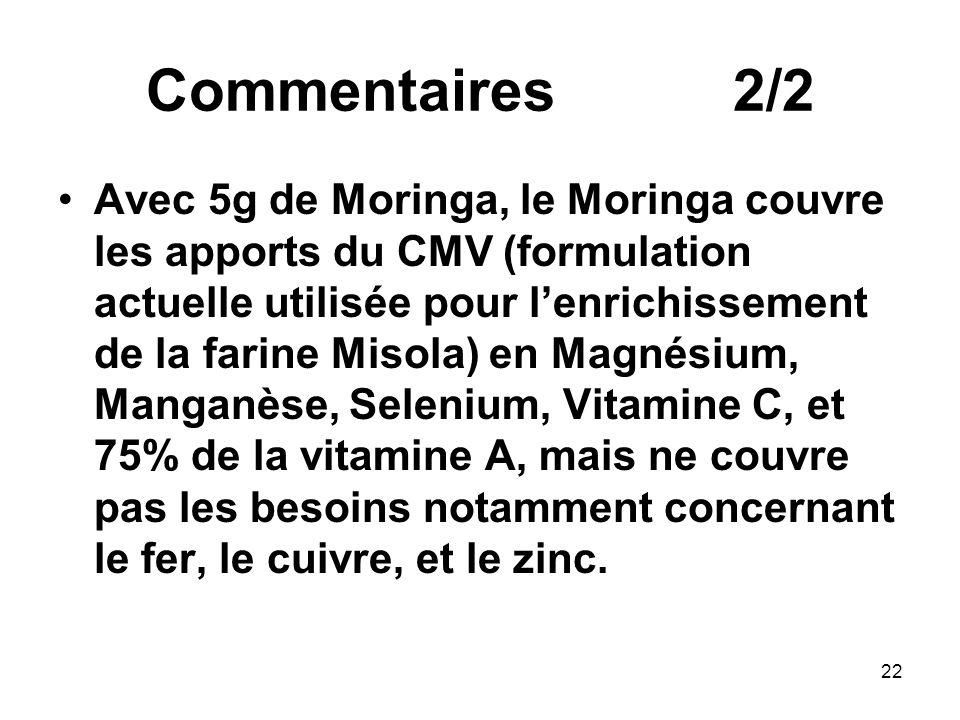 Commentaires 2/2 Avec 5g de Moringa, le Moringa couvre les apports du CMV (formulation actuelle utilisée pour lenrichissement de la farine Misola) en