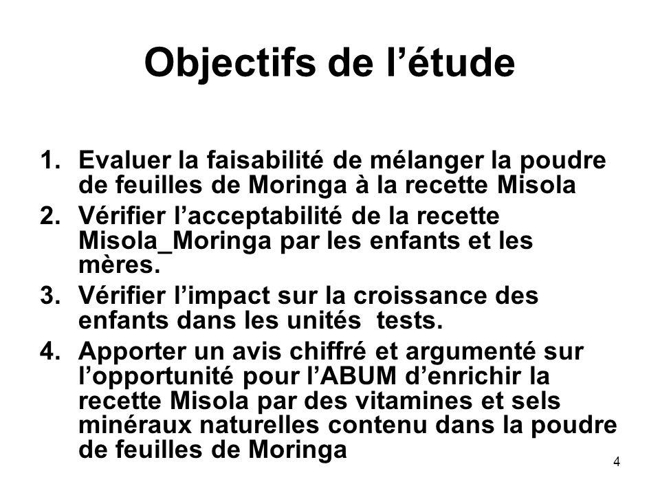 Objectifs de létude 1.Evaluer la faisabilité de mélanger la poudre de feuilles de Moringa à la recette Misola 2.Vérifier lacceptabilité de la recette