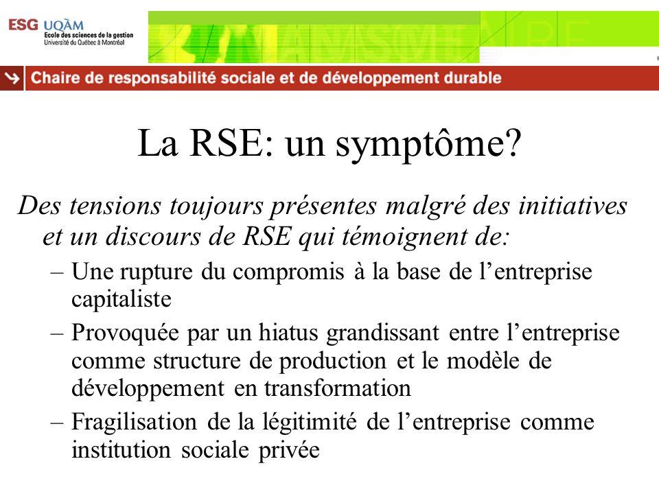 La RSE: un symptôme? Des tensions toujours présentes malgré des initiatives et un discours de RSE qui témoignent de: –Une rupture du compromis à la ba