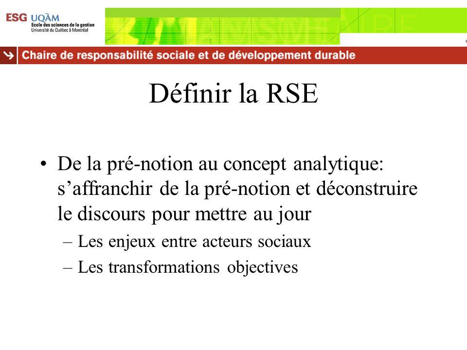 Définir la RSE De la pré-notion au concept analytique: saffranchir de la pré-notion et déconstruire le discours pour mettre au jour –Les enjeux entre