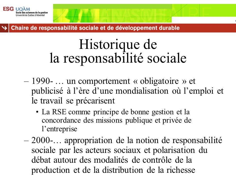 Historique de la responsabilité sociale –1990- … un comportement « obligatoire » et publicisé à lère dune mondialisation où lemploi et le travail se p