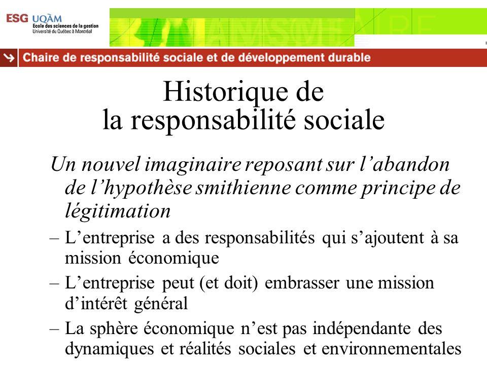 Historique de la responsabilité sociale Un nouvel imaginaire reposant sur labandon de lhypothèse smithienne comme principe de légitimation –Lentrepris