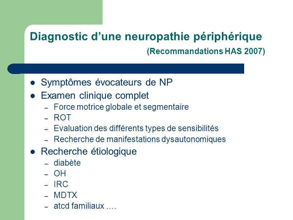 Diagnostic dune neuropathie périphérique (Recommandations HAS 2007) Symptômes évocateurs de NP Examen clinique complet – Force motrice globale et segm
