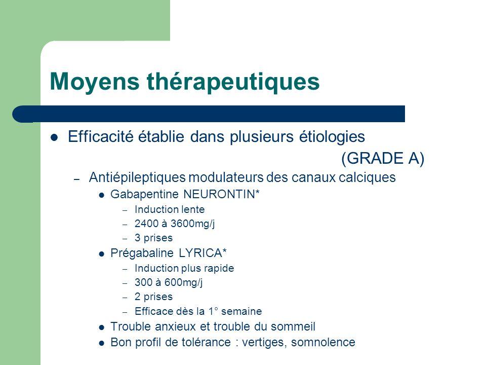 Moyens thérapeutiques Efficacité établie dans plusieurs étiologies (GRADE A) – Antiépileptiques modulateurs des canaux calciques Gabapentine NEURONTIN