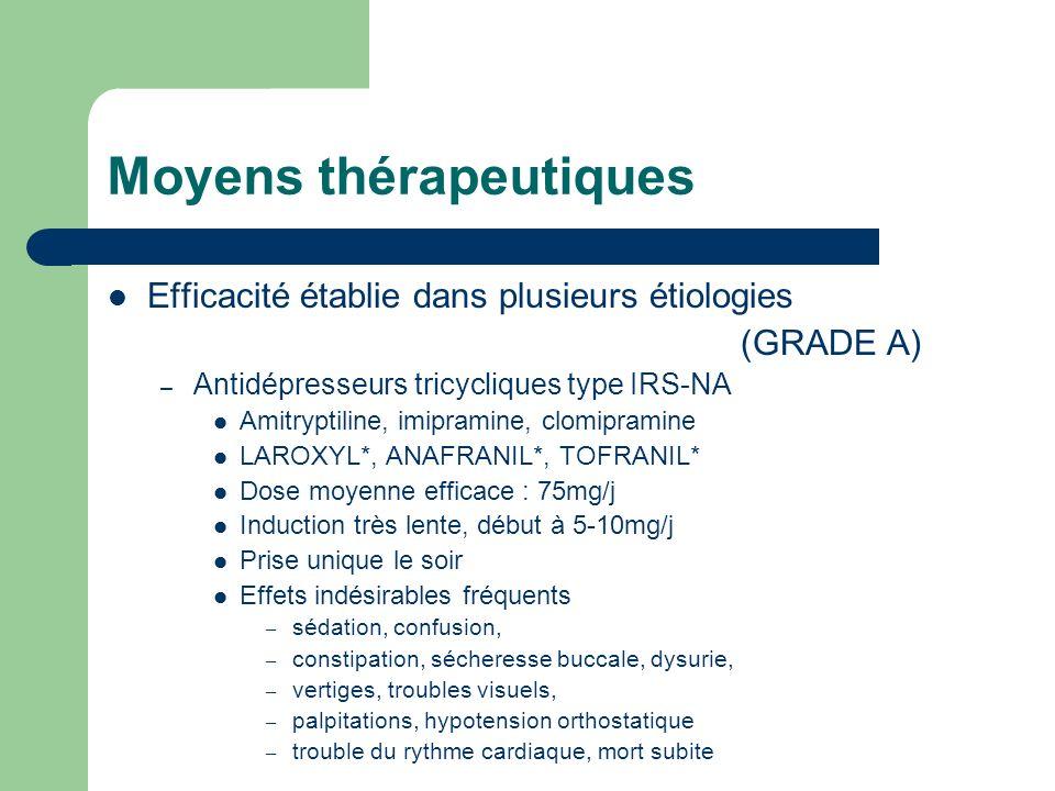 Moyens thérapeutiques Efficacité établie dans plusieurs étiologies (GRADE A) – Antidépresseurs tricycliques type IRS-NA Amitryptiline, imipramine, clo