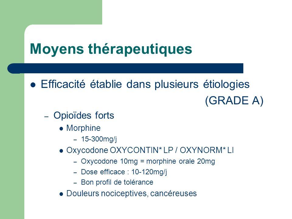 Moyens thérapeutiques Efficacité établie dans plusieurs étiologies (GRADE A) – Opioïdes forts Morphine – 15-300mg/j Oxycodone OXYCONTIN* LP / OXYNORM*