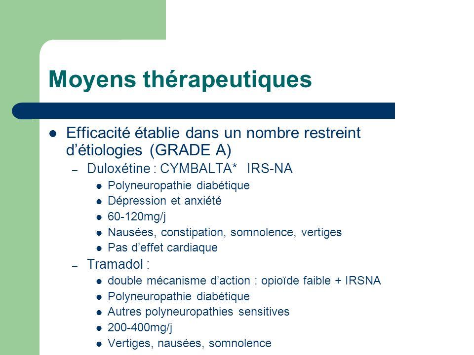 Moyens thérapeutiques Efficacité établie dans un nombre restreint détiologies (GRADE A) – Duloxétine : CYMBALTA* IRS-NA Polyneuropathie diabétique Dép