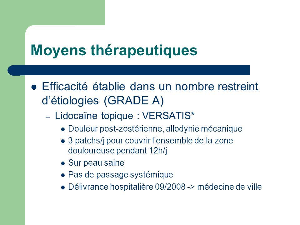 Moyens thérapeutiques Efficacité établie dans un nombre restreint détiologies (GRADE A) – Lidocaïne topique : VERSATIS* Douleur post-zostérienne, allo