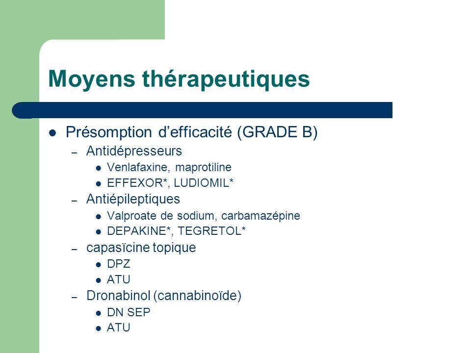 Moyens thérapeutiques Présomption defficacité (GRADE B) – Antidépresseurs Venlafaxine, maprotiline EFFEXOR*, LUDIOMIL* – Antiépileptiques Valproate de