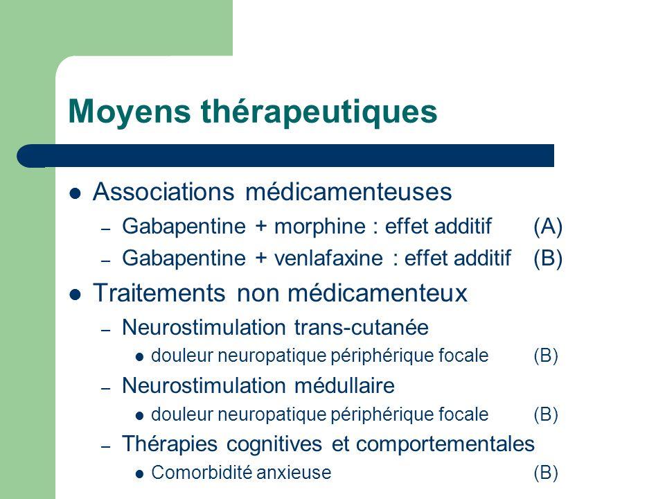 Moyens thérapeutiques Associations médicamenteuses – Gabapentine + morphine : effet additif (A) – Gabapentine + venlafaxine : effet additif (B) Traite