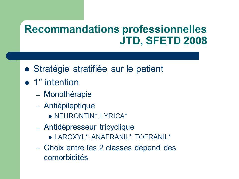 Recommandations professionnelles JTD, SFETD 2008 Stratégie stratifiée sur le patient 1° intention – Monothérapie – Antiépileptique NEURONTIN*, LYRICA*