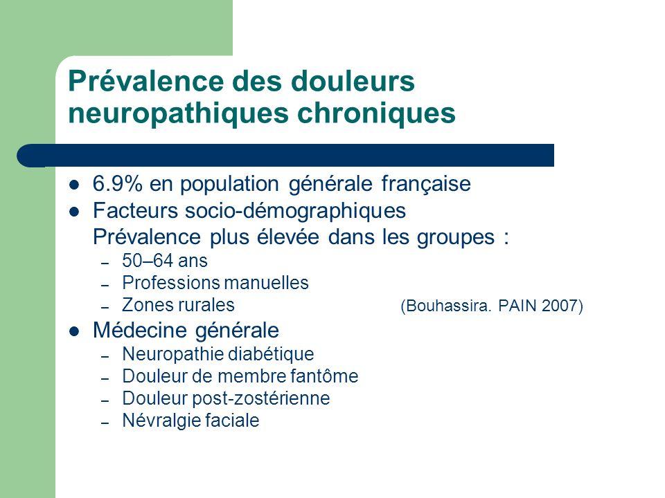 Prévalence des douleurs neuropathiques chroniques 6.9% en population générale française Facteurs socio-démographiques Prévalence plus élevée dans les
