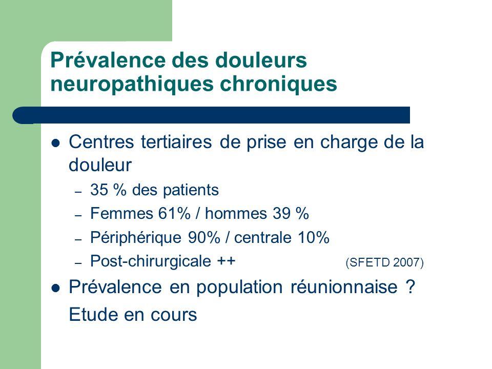 Prévalence des douleurs neuropathiques chroniques Centres tertiaires de prise en charge de la douleur – 35 % des patients – Femmes 61% / hommes 39 % –