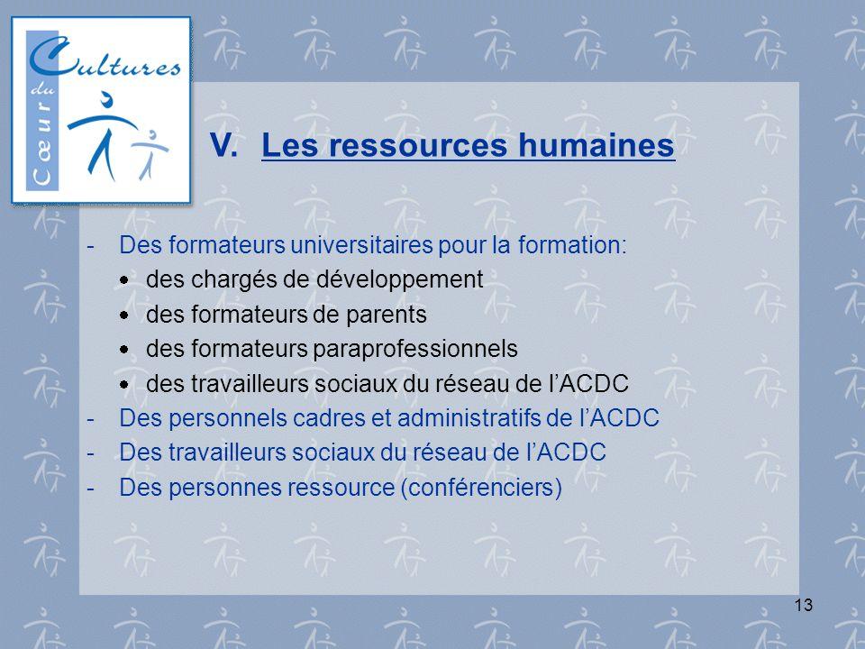 13 V.Les ressources humaines - Des formateurs universitaires pour la formation: des chargés de développement des formateurs de parents des formateurs