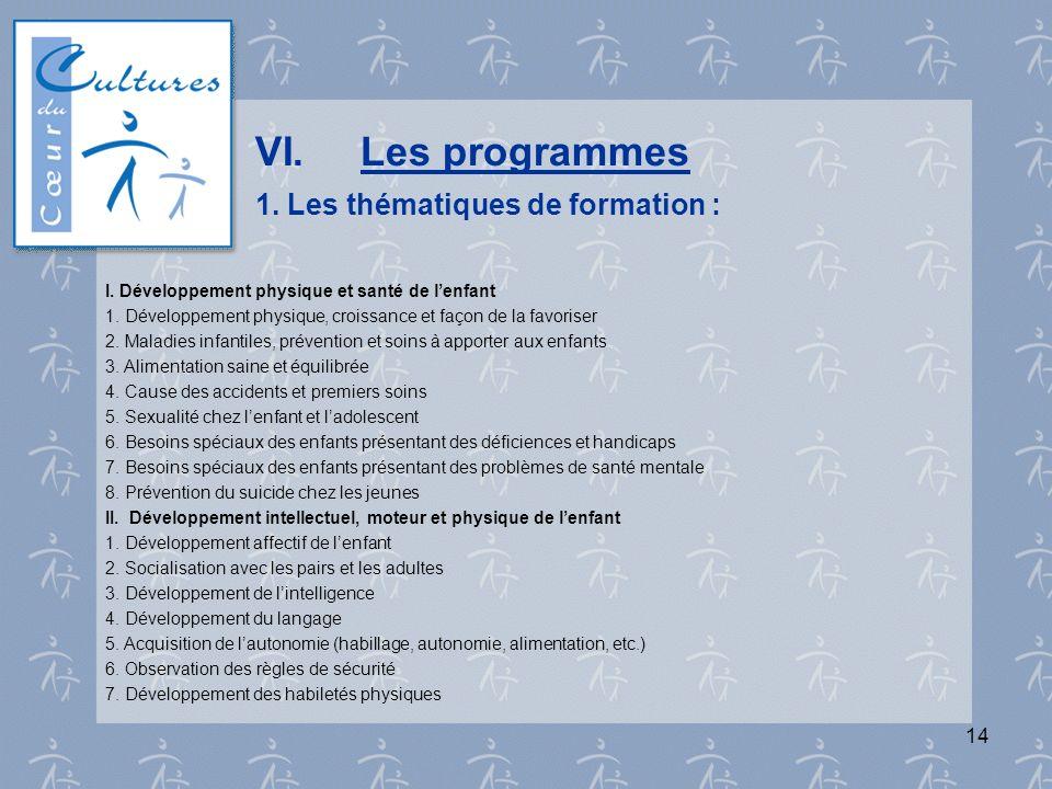 14 VI.Les programmes 1. Les thématiques de formation : I. Développement physique et santé de lenfant 1. Développement physique, croissance et façon de