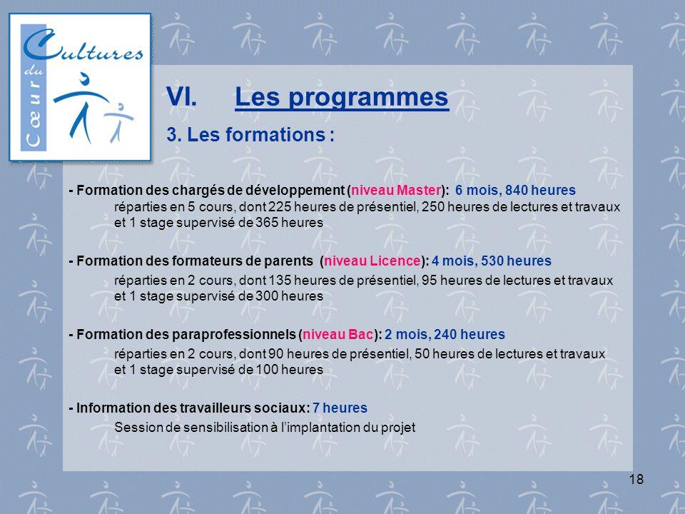 18 VI.Les programmes 3. Les formations : - Formation des chargés de développement (niveau Master): 6 mois, 840 heures réparties en 5 cours, dont 225 h