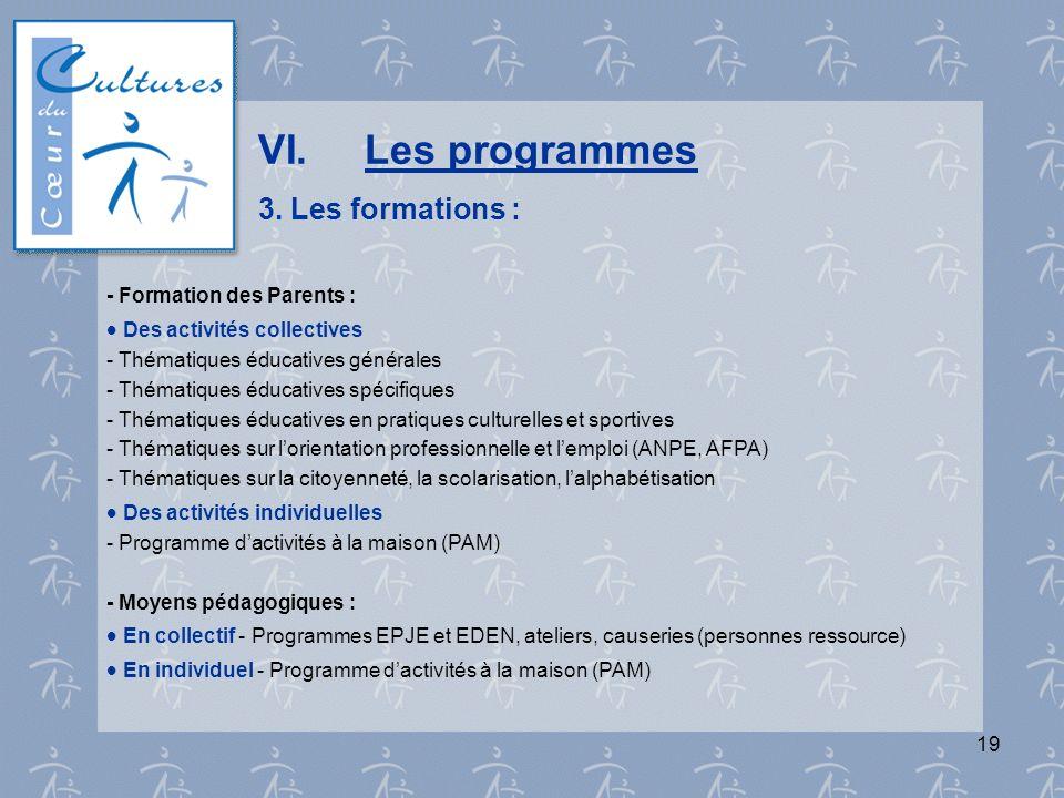 19 VI.Les programmes 3. Les formations : - Formation des Parents : Des activités collectives - Thématiques éducatives générales - Thématiques éducativ