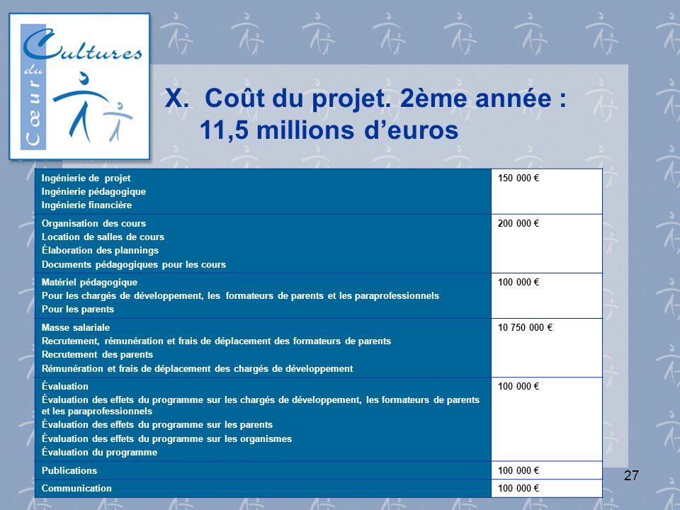 27 X. Coût du projet. 2ème année : 11,5 millions deuros Ingénierie de projet Ingénierie pédagogique Ingénierie financière 150 000 Organisation des cou