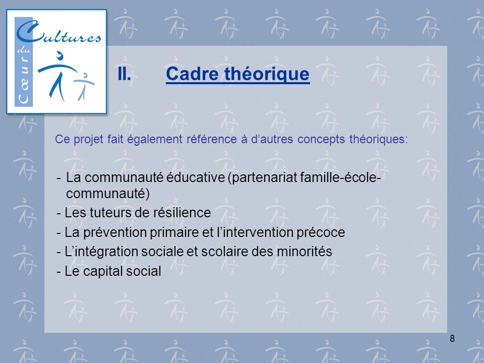 8 II. Cadre théorique -La communauté éducative (partenariat famille-école- communauté) - Les tuteurs de résilience - La prévention primaire et linterv