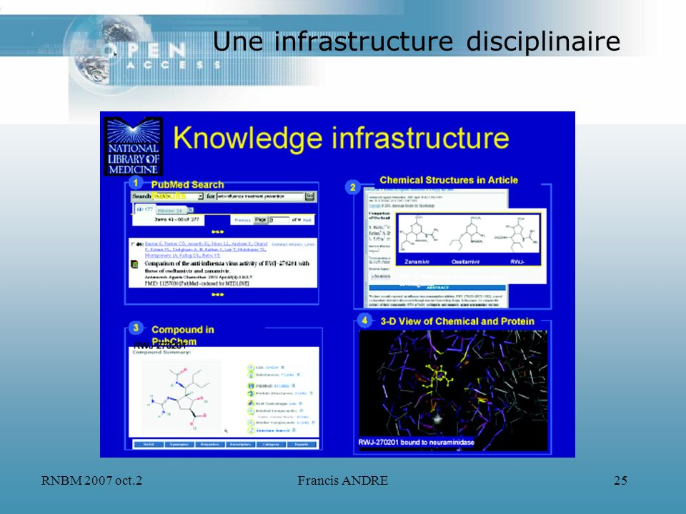 RNBM 2007 oct.2Francis ANDRE25 Une infrastructure disciplinaire