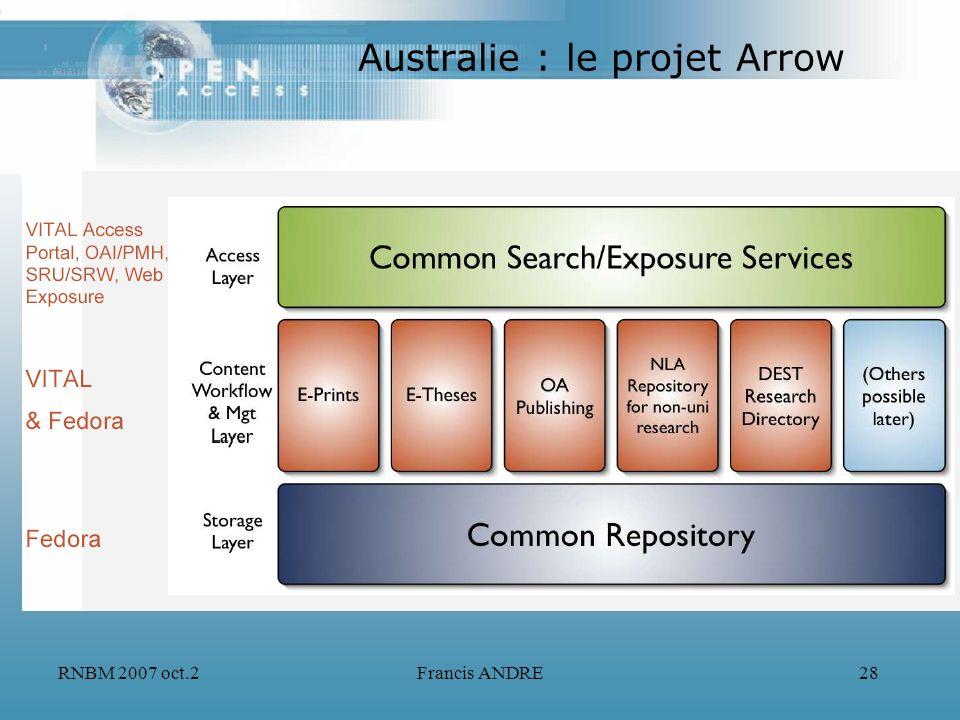 RNBM 2007 oct.2Francis ANDRE28 Australie : le projet Arrow