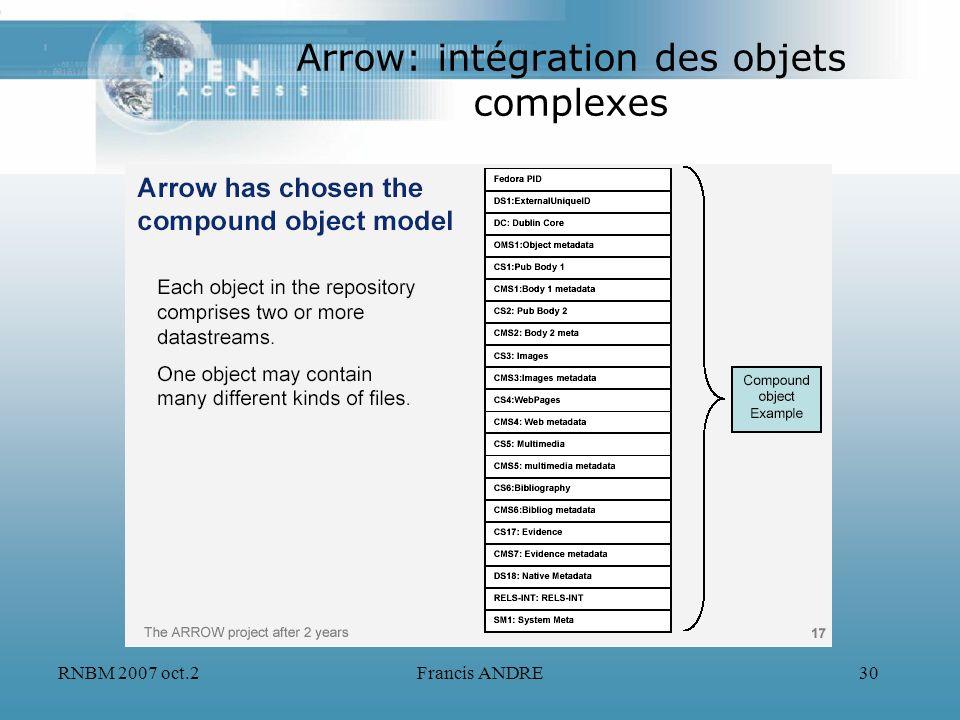 RNBM 2007 oct.2Francis ANDRE30 Arrow: intégration des objets complexes