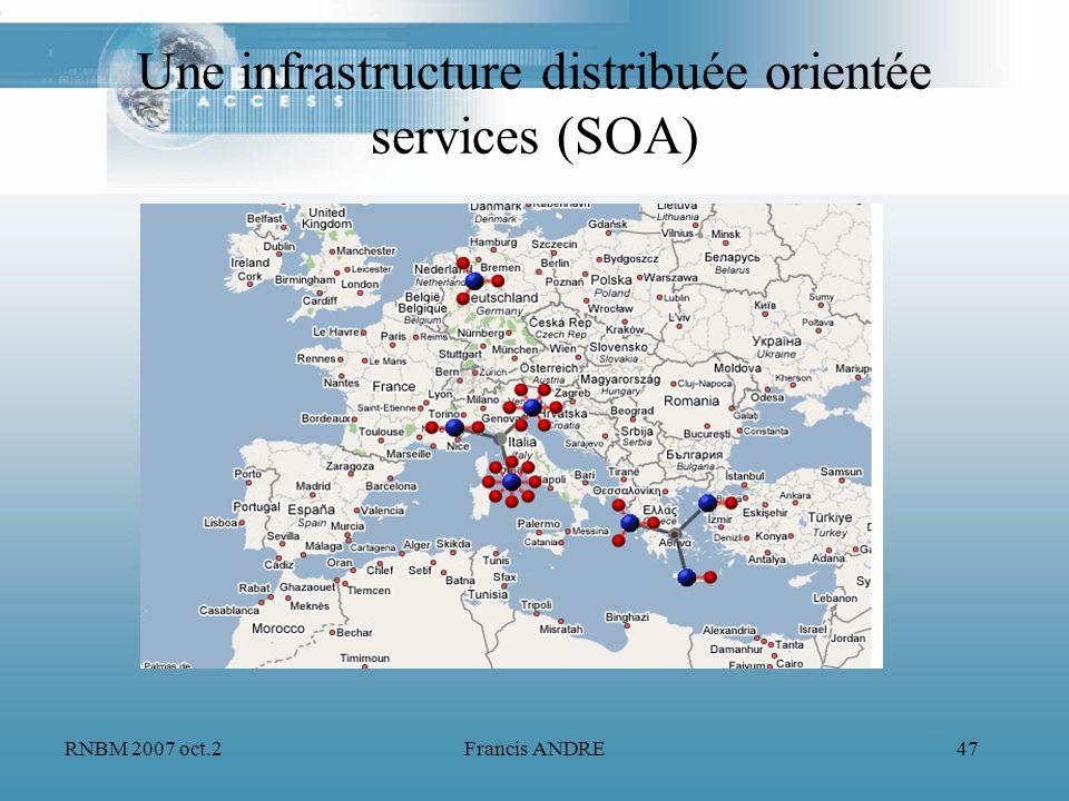RNBM 2007 oct.2Francis ANDRE47 Une infrastructure distribuée orientée services (SOA)