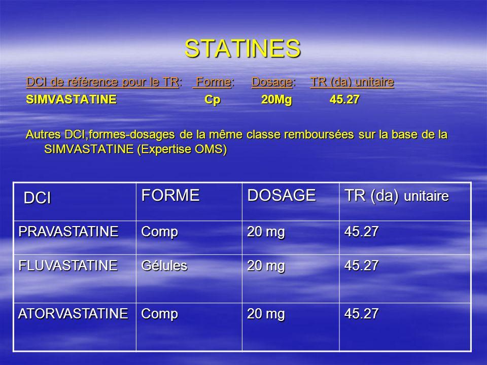 3/ Mesures particulières transitoires de non application pour certaines pathologies 3/ Mesures particulières transitoires de non application pour certaines pathologies ex: 1/Inhibiteurs calciques (nicardipine) ex: 1/Inhibiteurs calciques (nicardipine) 2/ Corticoides-bronchodilatateurs (fluticasone-salmétérol) switch ou baisse des prix 2/ Corticoides-bronchodilatateurs (fluticasone-salmétérol) switch ou baisse des prix