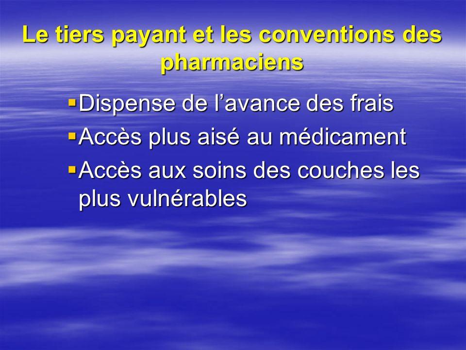 Conventionnement des cliniques –Le conventionnement des cliniques de dialyse et de chirurgie cardio- vasculaire a permis la prise en charge des malades en attente et la réduction des transferts pour soins à létranger