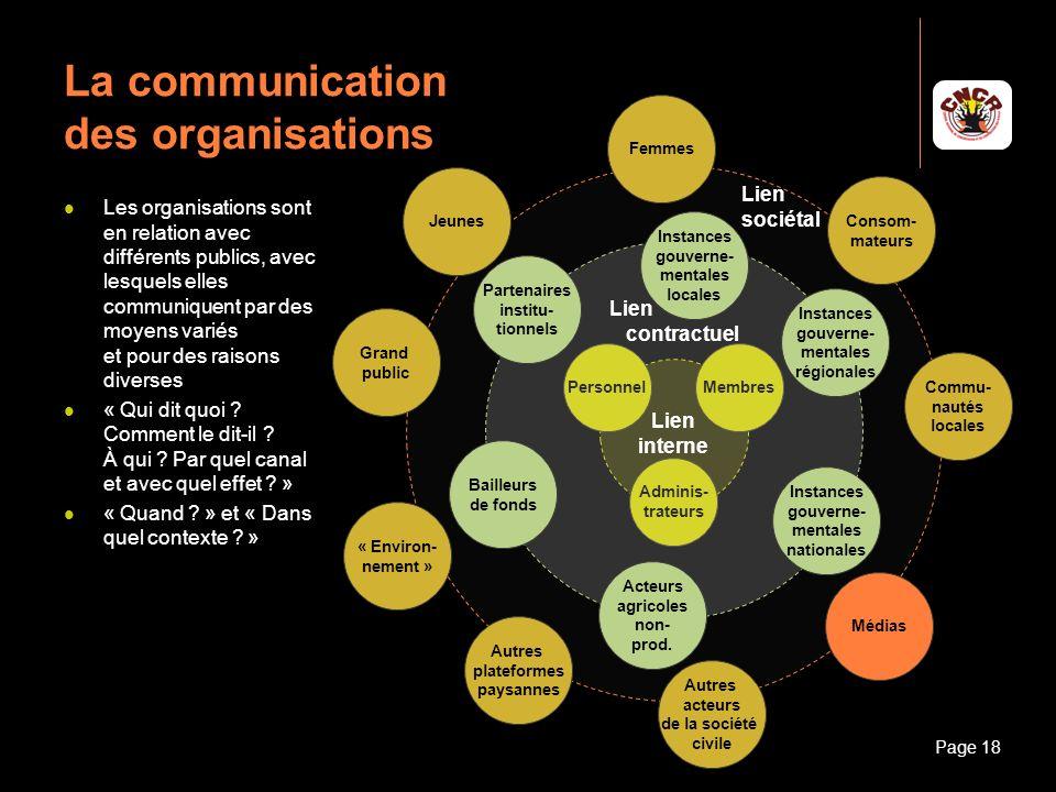 Janvier 2010Introduction à la communicationPage 18 La communication des organisations Grand public Commu- nautés locales Autres plateformes paysannes