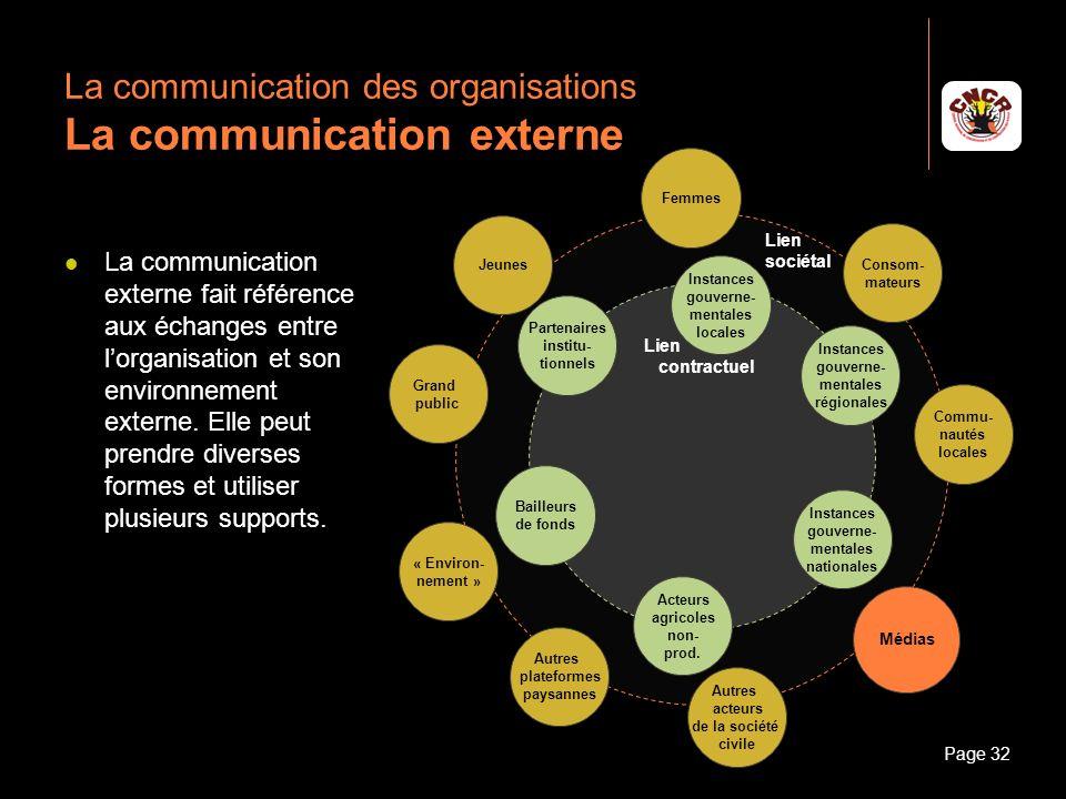Janvier 2010Introduction à la communicationPage 32 La communication des organisations La communication externe La communication externe fait référence