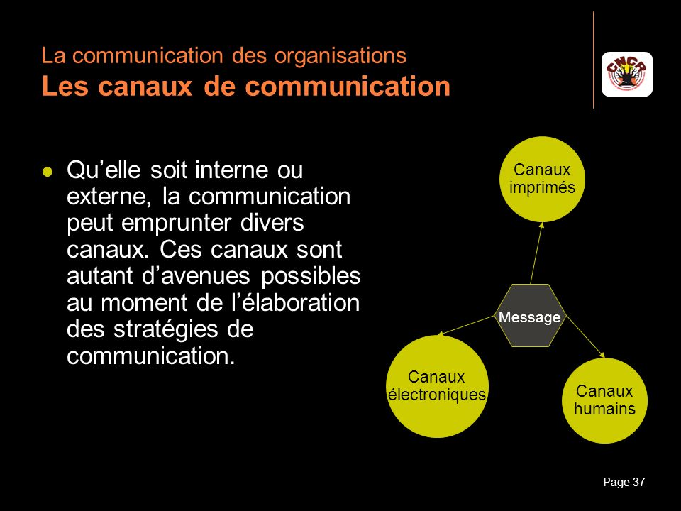 Janvier 2010Introduction à la communicationPage 37 La communication des organisations Les canaux de communication Quelle soit interne ou externe, la c