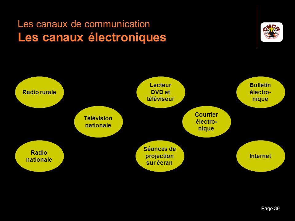 Janvier 2010Introduction à la communicationPage 39 Les canaux de communication Les canaux électroniques Radio rurale Radio nationale Télévision nation